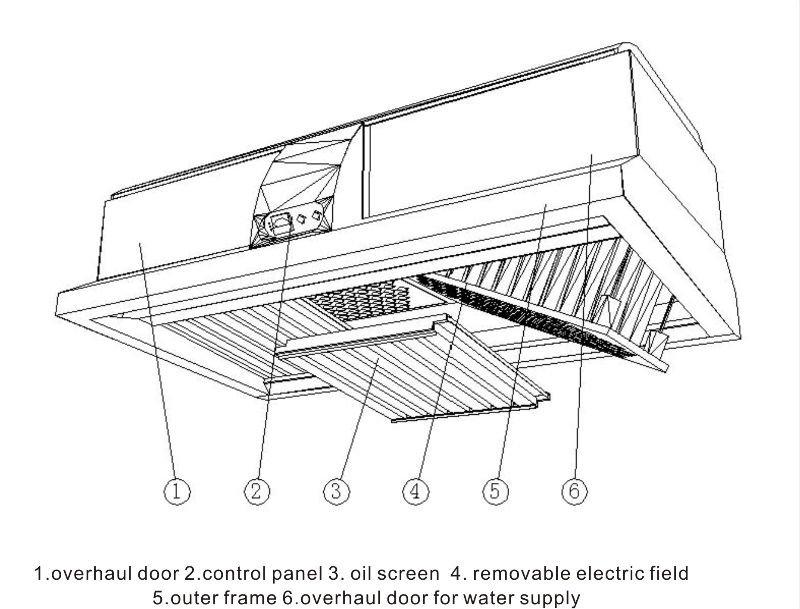 Commercial Kitchen Exhaust Hood Details ~ Commercial kitchen exhaust vent hood with built in esp