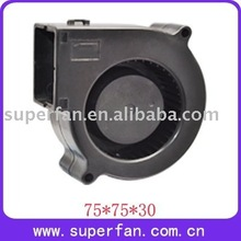 HB7530 Cooling Blowers