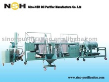 Used Engine Oil Refinery Equipment