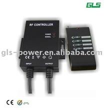 SPI LED Controller