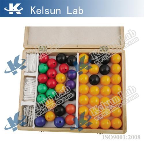 รูปแบบโมเลกุลชุด