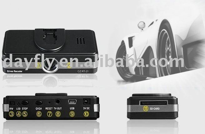 Dvr Video Recorder