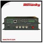 video audio data Ethernet over fiber converter