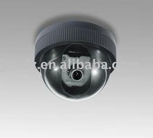 auto zoom cctv cameras