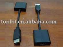 Displayport cable to DVI cable