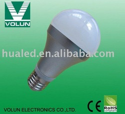 led bulb light,competitive cost