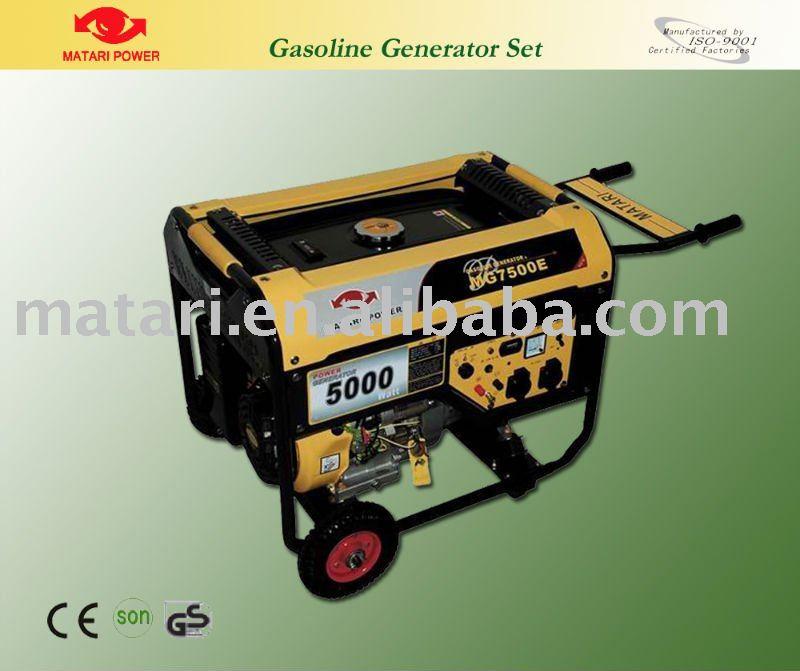 Generator Power Power Force Generator