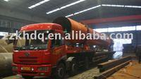 Sand drying machine manufacturer in China