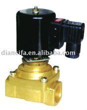 valves solenoid