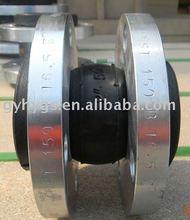 DIN Rubber Shock Absorber Manufacturers