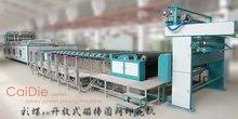 Caidie rotary screen printing machine
