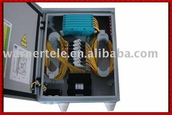 telephone distribution box