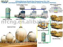 Spherical Gas Storage Tanks System