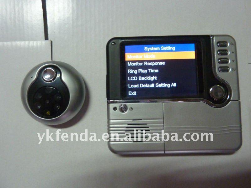 Video Peephole Door Camera