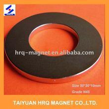 ndfeb magnet properties