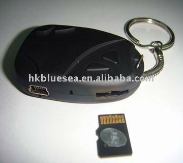 Small Surveillance Cameras