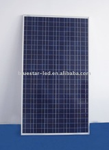 BCT230-24 lower price pv solar panel