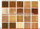 wood laminate wall panels/decorative wall panels/