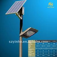 solar lights for street