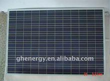 All Specs Of Monocrystalline solar panels