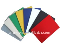 alloy aluminum composite panels