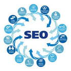 SEO Search Engine Optimization Men's Clothing India