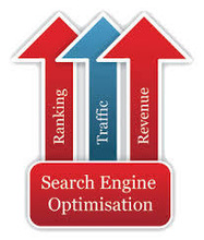 SEO Search Engine Optimization Electronic Accessories & Supplies India