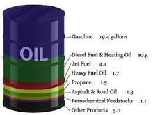 D2, JP54, Crude, etc.