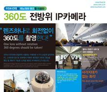 360degree IP Camera
