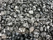 Lump Coal 4b high quality from Quang Ninh-Viet Nam