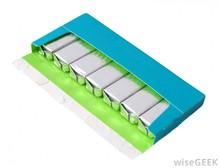 Best Chewing Gum Base for Sugar Free Gum
