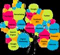 استراتيجية التسويق الرقمي مصمم والخدمات الاستشارية