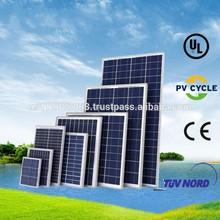hot sell the lowest price solar panel per watt
