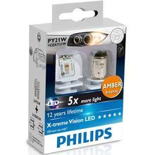LED Retrofitdesign,varieties well exceptional