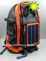 Flexible Panels For Solar Bags