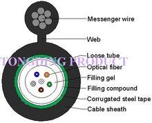 GYXTC8S(S) fiber optic cable