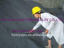Ferro Silicon powder--Si60%