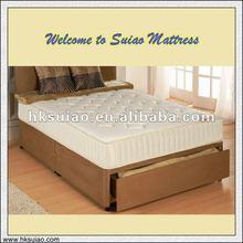 All new spring mattress 2012 new design mattress
