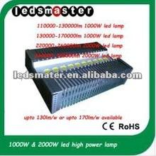 LED miner light