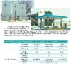 Engineering solutions For LNG filling stations