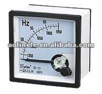 Analogue Panel Meter ST-96