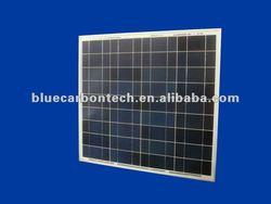 transparent 12v 75w poly solar module price
