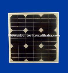 High quality 12V 25W polycrystalline Solar Panels