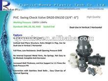 ANSI Standard PVC Check Valves