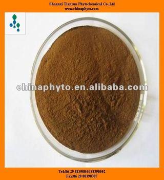 2.5% Black Cohosh Extract