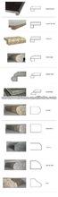 granite countertop edges bevel