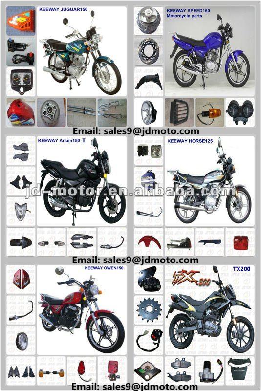 motos parts Qianjiang