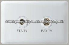 most popular 1gang tv and satellite socket