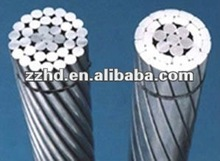Aluminum clad steel manufacture of bare overhead conductor with good quality