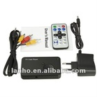 Remote Control USB TV Card Reader Media Player SD MMC MS MP4 Video